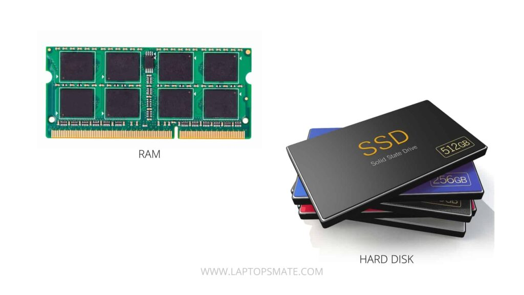 RAM And Hard Disk