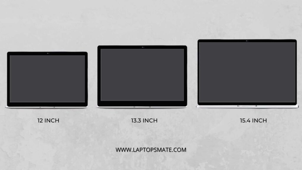 The Size And Weight Of The Laptop